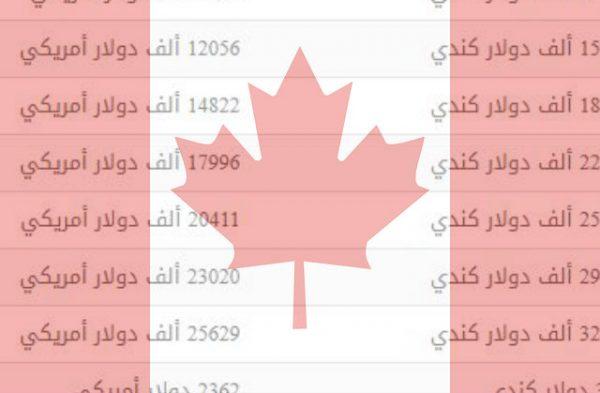 شروط الهجرة الى كندا