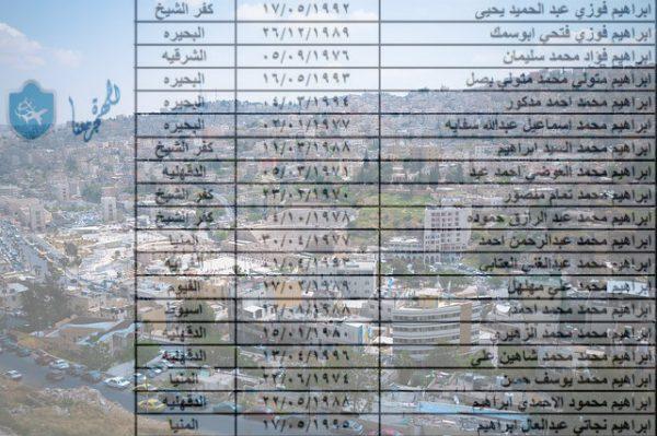 عقود الأردن 2018
