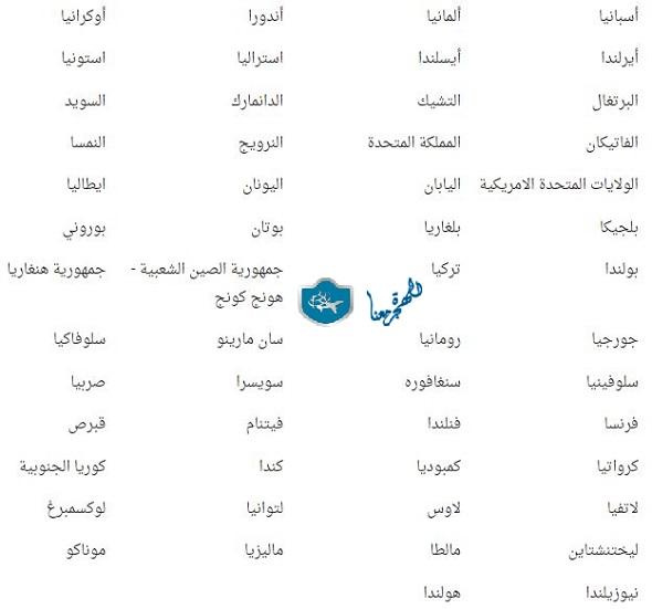 كم يستغرق استخراج فيزا الكويت