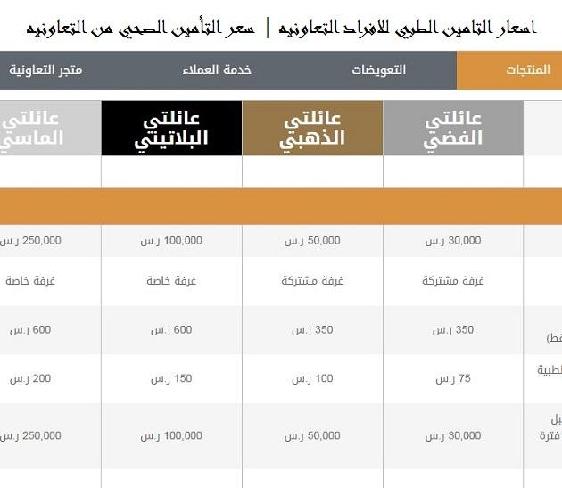 اسعار التامين الطبي للافراد التعاونيه سعر التأمين الصحي من التعاونية الهجرة معنا