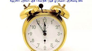 Photo of كم يستغرق استخراج فيزا هولندا في الدول العربية