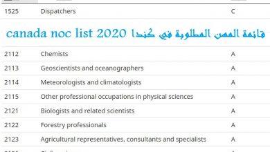 المهن المطلوبة في كندا 2020