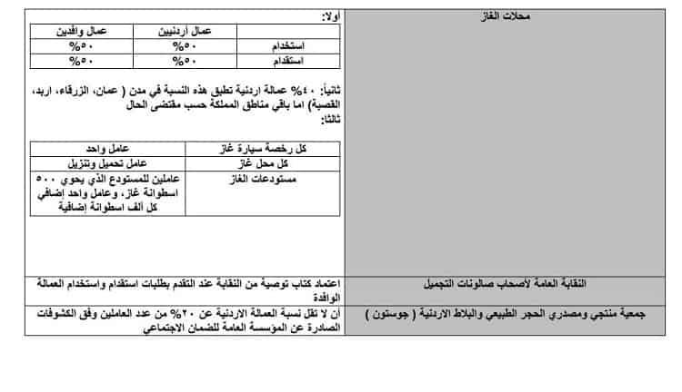 تحديد نسبة العمالة الوافدة في  الأردن