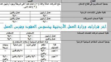 صورة اخر قرارات وزارة العمل الأردنية 2020 بخصوص العقود وفرص العمل