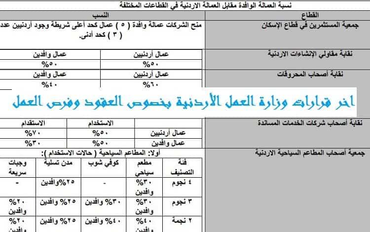 اخر قرارات وزارة العمل الأردنية 2020