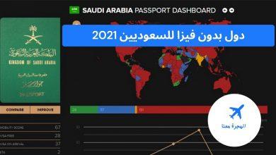 دول بدون فيزا للسعوديين 2021