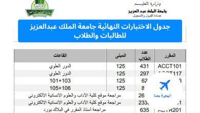 جدول الاختبارات النهائية جامعة الملك عبدالعزيز