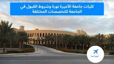 كليات جامعة الأميرة نورة